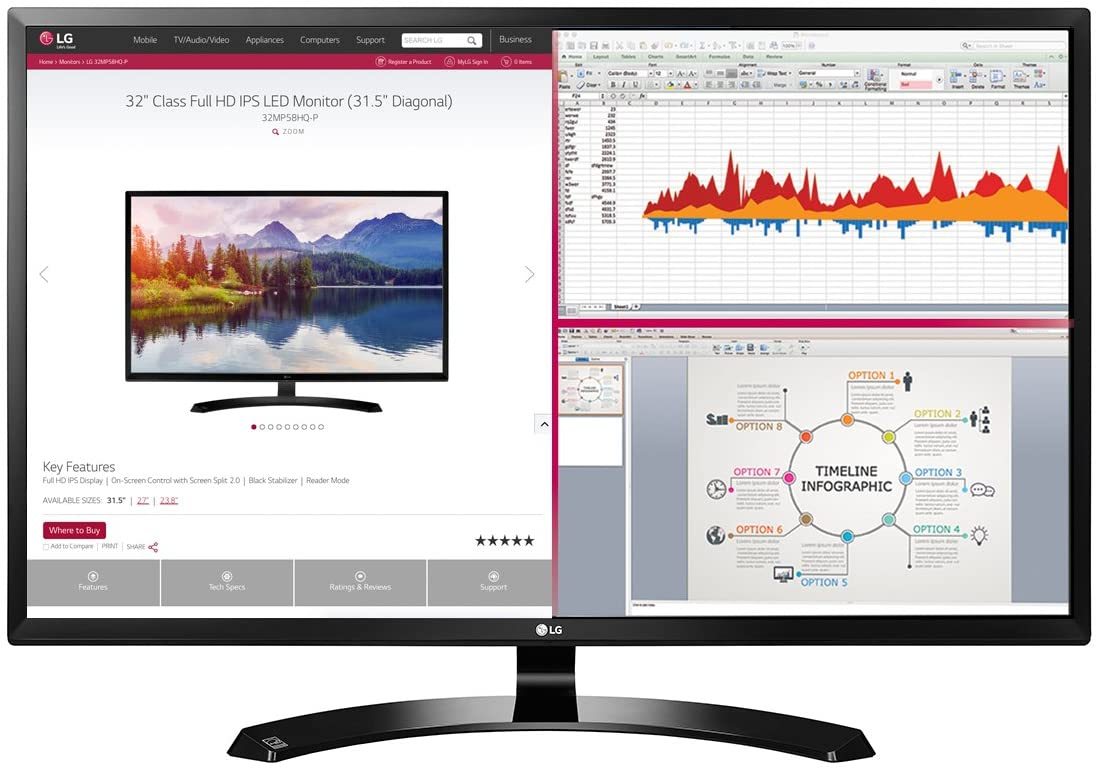 LG 32MA68HY-P 32-Inch IPS Monitor Review